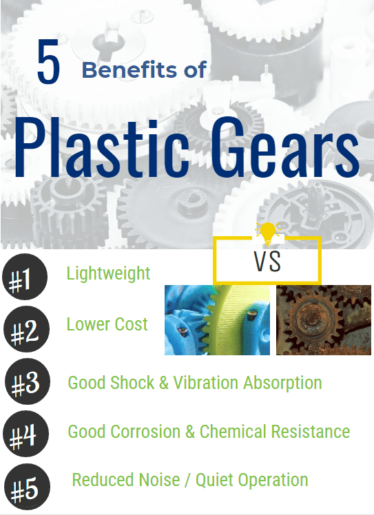 Benefits of Plastic Gears